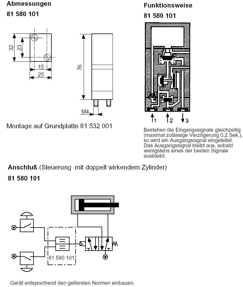 sicherheits schaltger t f r pneumatische zweihandsteuerung ibematic gmbh. Black Bedroom Furniture Sets. Home Design Ideas